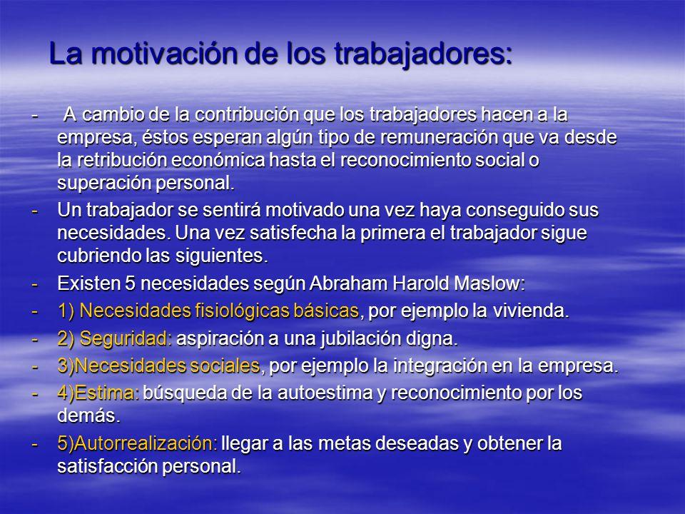 La motivación de los trabajadores: