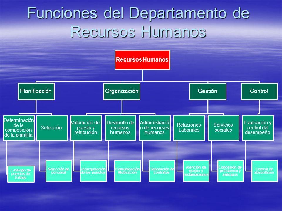 Funciones del Departamento de Recursos Humanos