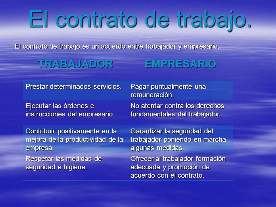 El contrato de trabajo es un acuerdo entre trabajador y empresario.