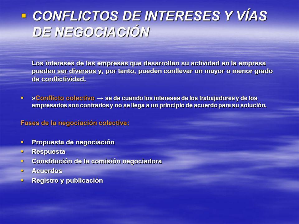 CONFLICTOS DE INTERESES Y VÍAS DE NEGOCIACIÓN