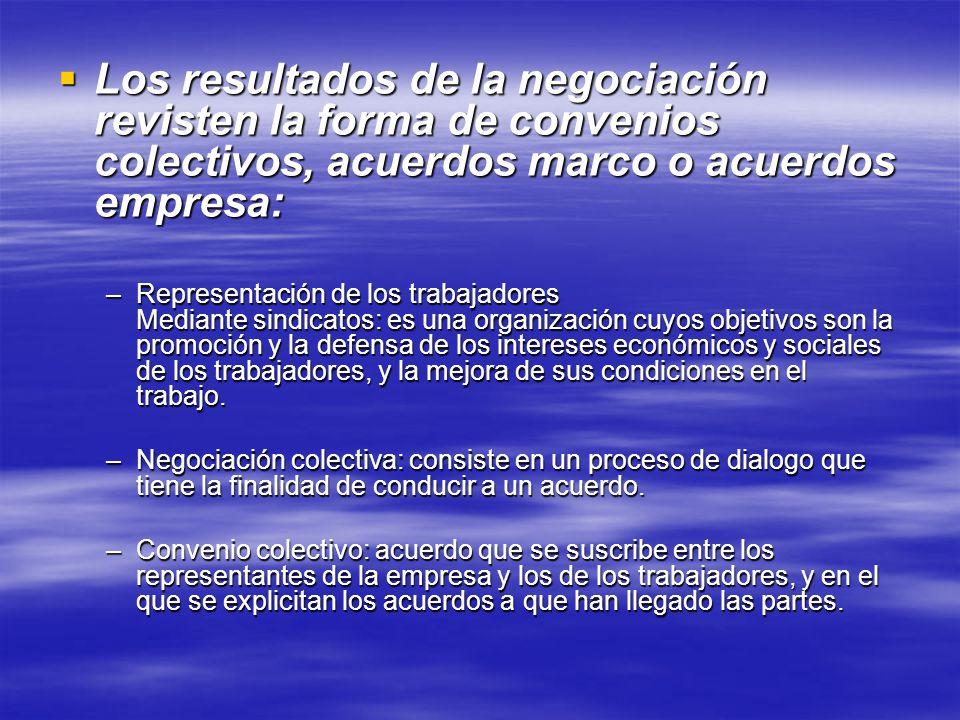 Los resultados de la negociación revisten la forma de convenios colectivos, acuerdos marco o acuerdos empresa: