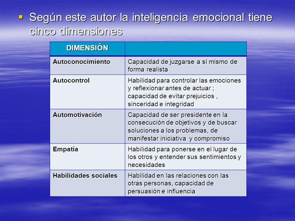 Según este autor la inteligencia emocional tiene cinco dimensiones