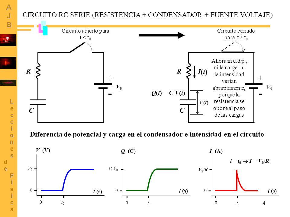 Circuito Rc : Capacidad y condensadores ppt descargar