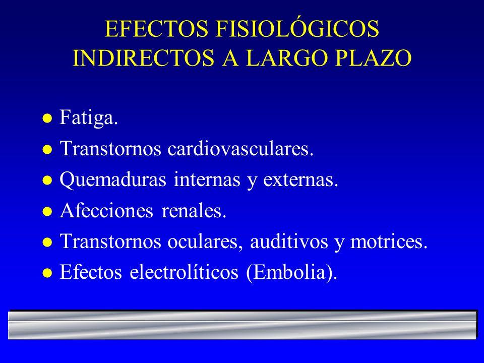 Risperidona Efectos Secundarios Largo Plazo — Cérémonie de