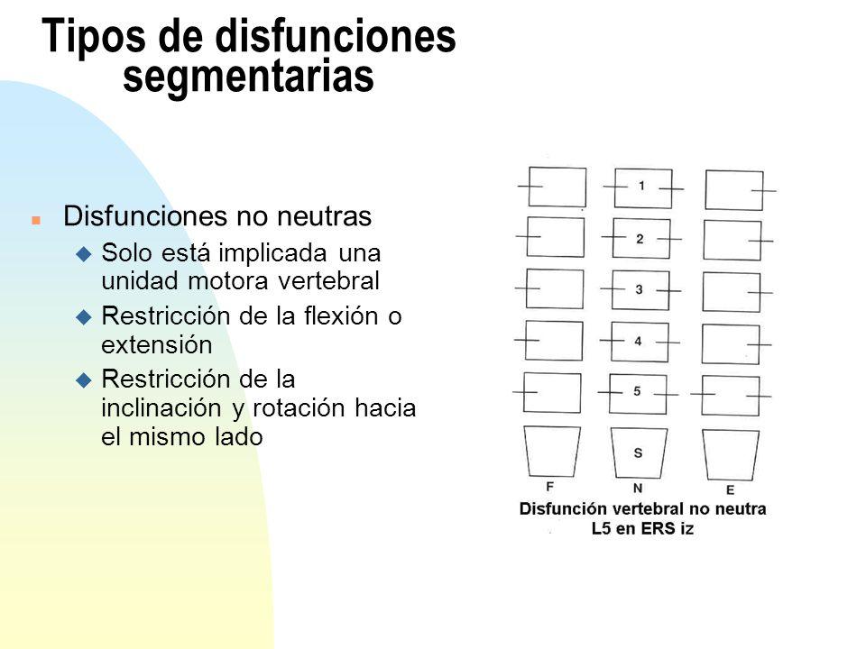 Tipos de disfunciones segmentarias