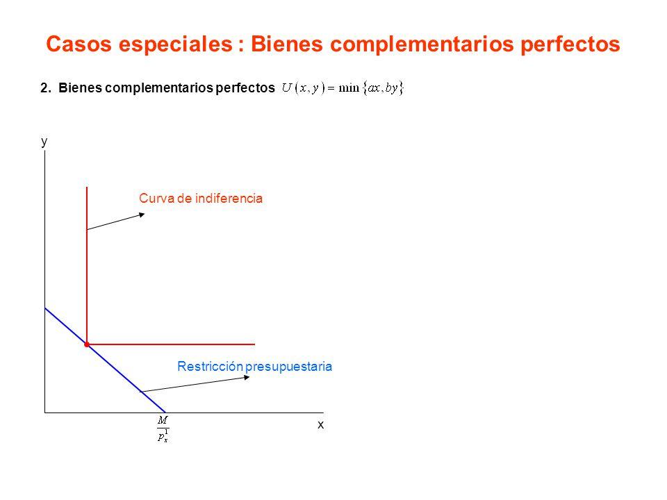 Microeconom a consumo y producci n temas ppt descargar - Casas especiales ...