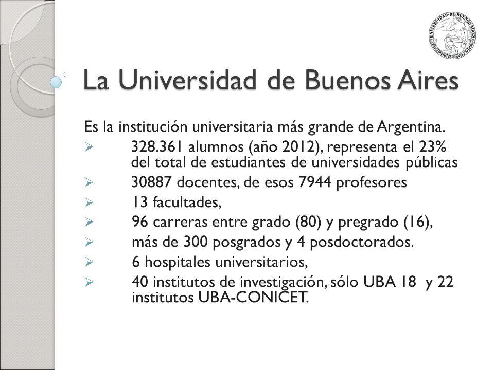 La Universidad de Buenos Aires