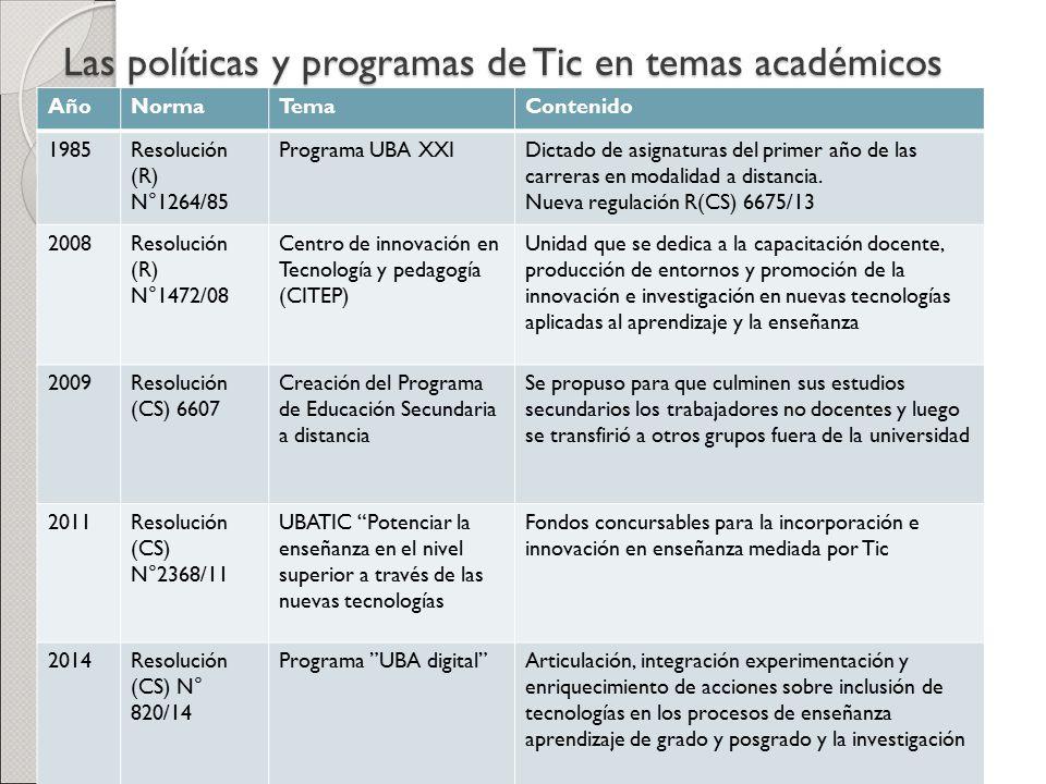 Las políticas y programas de Tic en temas académicos