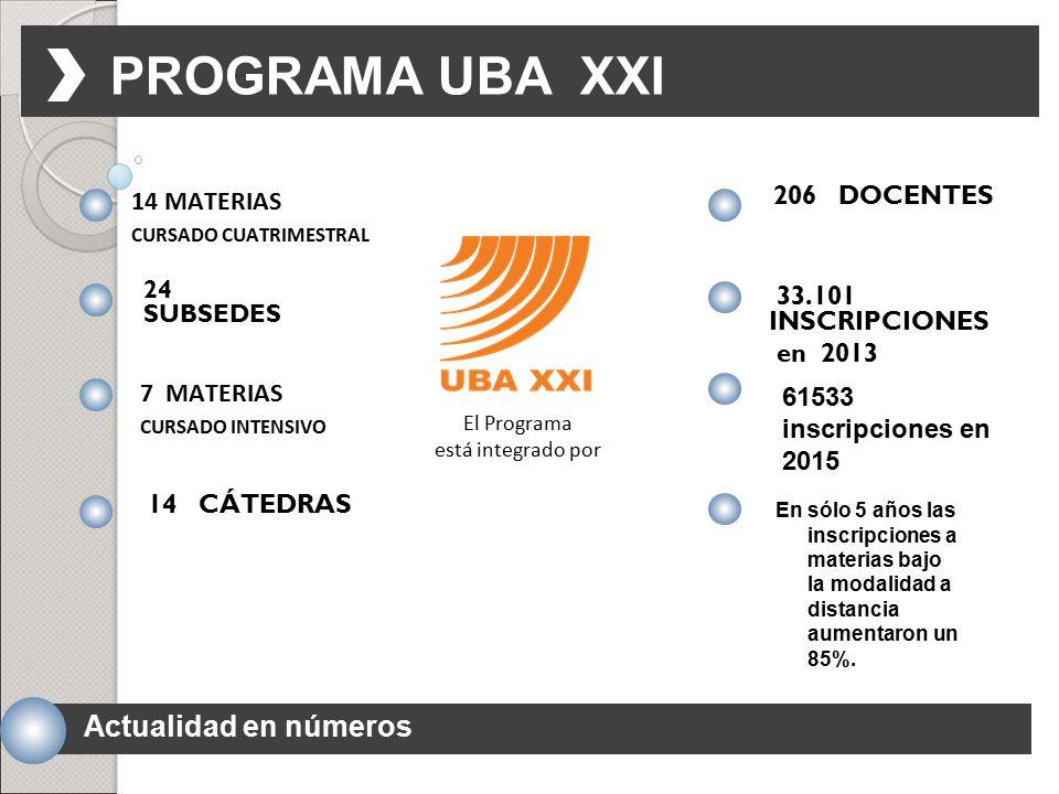 PROGRAMA UBA XXI Actualidad en números 14 MATERIAS 206 DOCENTES