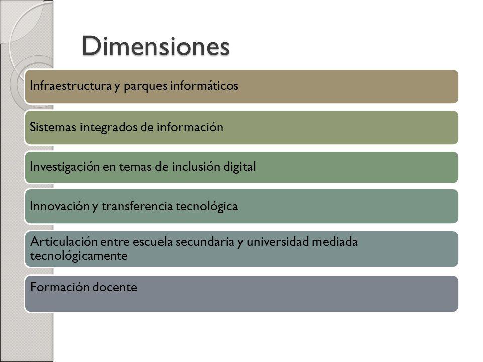 Dimensiones Infraestructura y parques informáticos