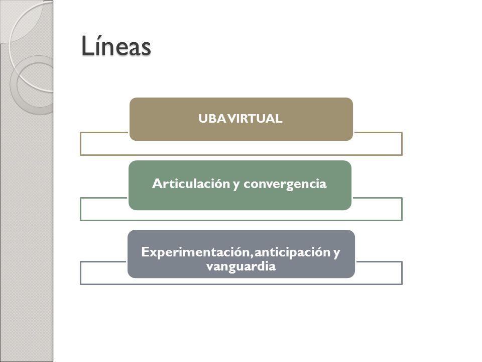 Líneas UBA VIRTUAL Articulación y convergencia