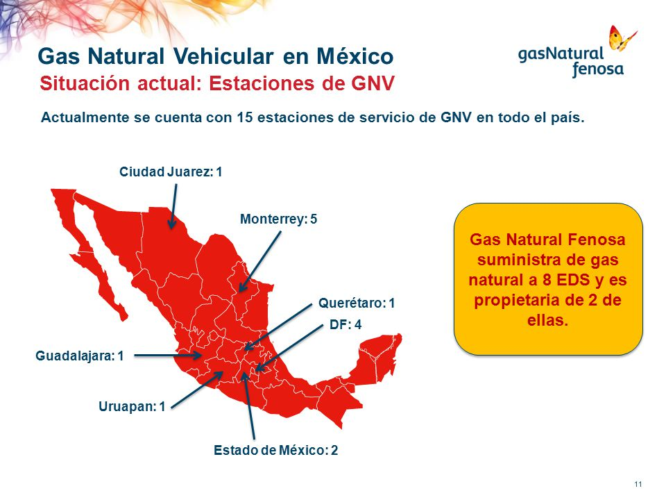 Gas natural vehicular gnv en m xico situaci n y for Gas natural servicios