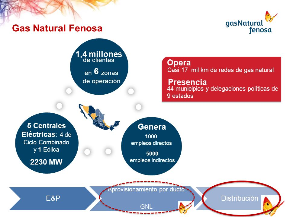 Gas natural vehicular gnv en m xico situaci n y for Oficinas gas natural fenosa madrid