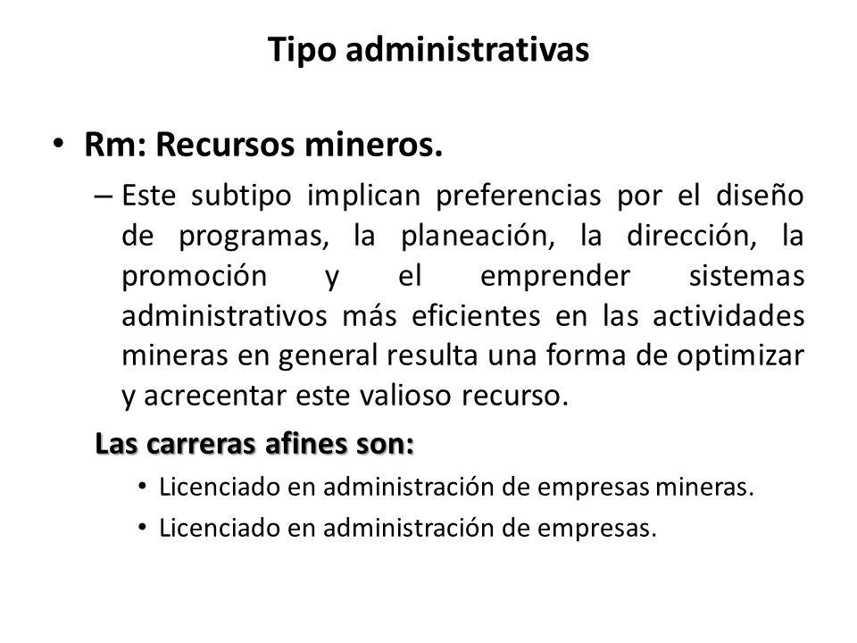 Tipo administrativas Rm: Recursos mineros.