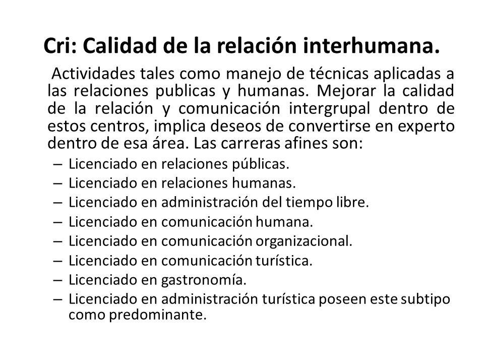 Cri: Calidad de la relación interhumana.