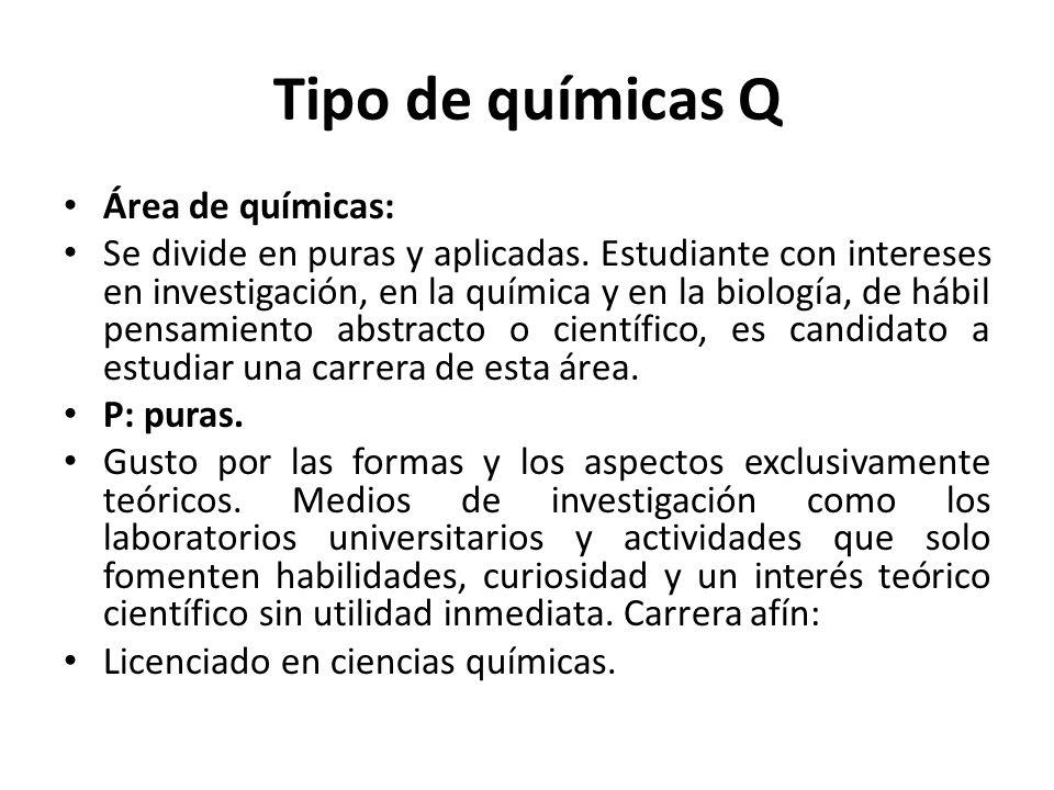Tipo de químicas Q Área de químicas: