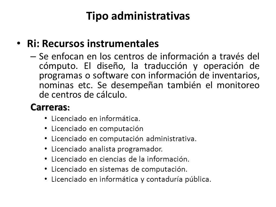 Tipo administrativas Ri: Recursos instrumentales Carreras: