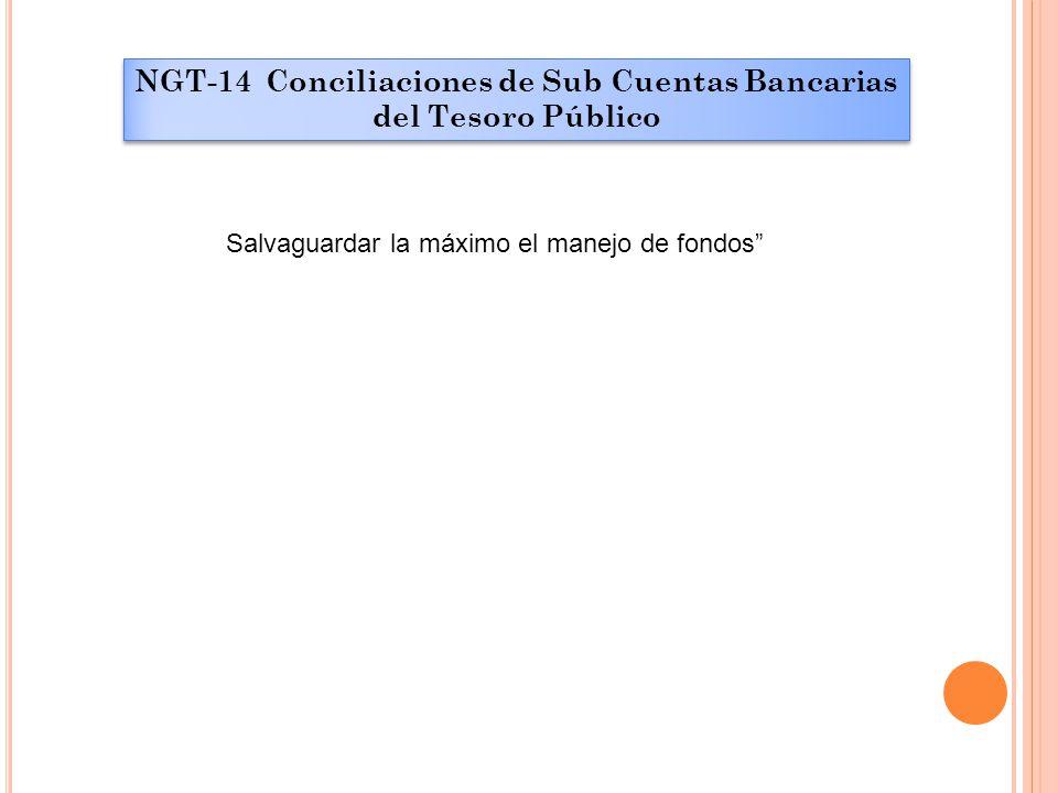 NGT-14 Conciliaciones de Sub Cuentas Bancarias del Tesoro Público