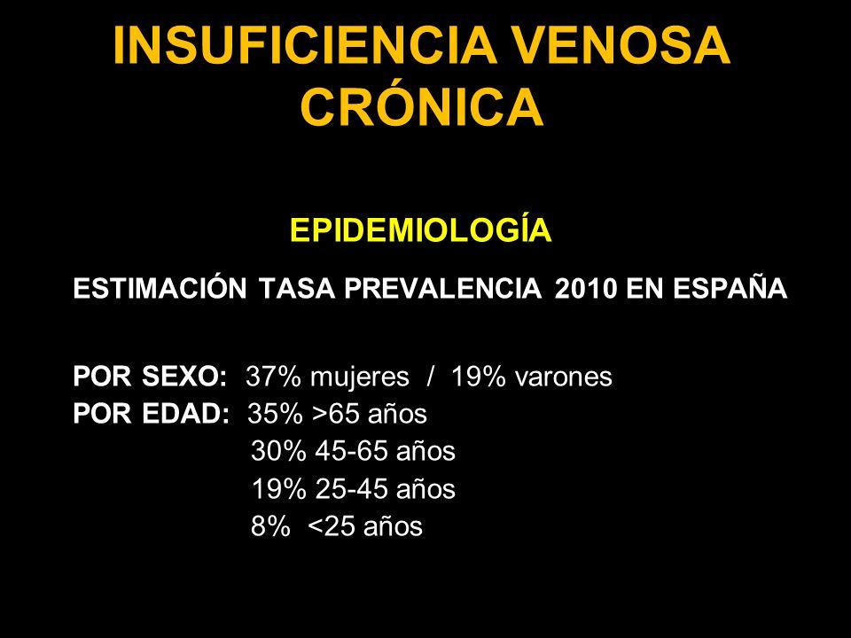 INSUFICIENCIA VENOSA CRÓNICA EPIDEMIOLOGÍA