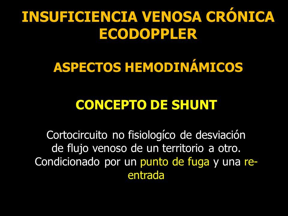 INSUFICIENCIA VENOSA CRÓNICA ECODOPPLER ASPECTOS HEMODINÁMICOS