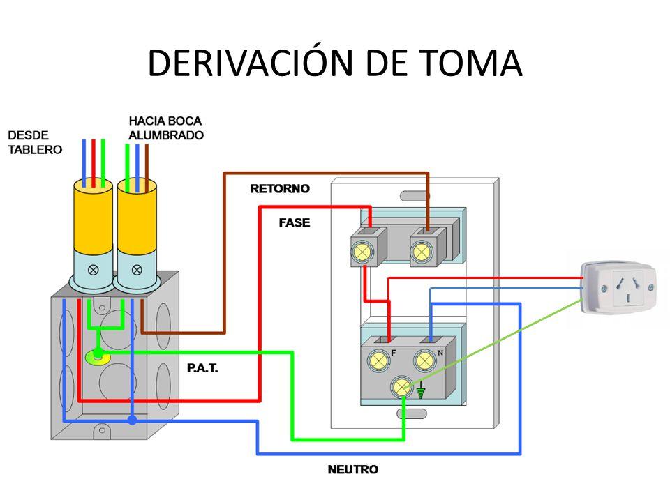 DERIVACIÓN DE TOMA