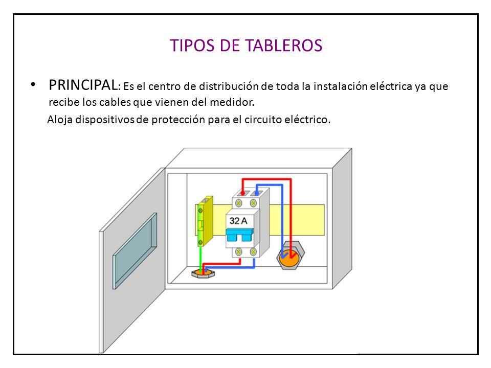 TIPOS DE TABLEROS PRINCIPAL: Es el centro de distribución de toda la instalación eléctrica ya que recibe los cables que vienen del medidor.