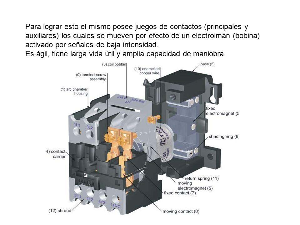 Para lograr esto el mismo posee juegos de contactos (principales y auxiliares) los cuales se mueven por efecto de un electroimán (bobina) activado por señales de baja intensidad.