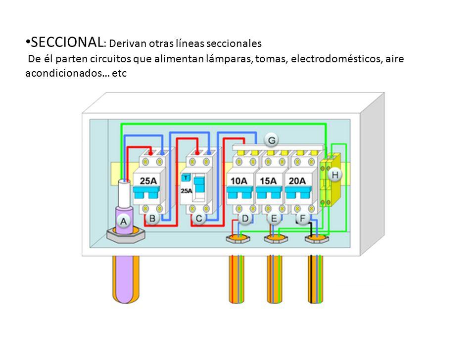 SECCIONAL: Derivan otras líneas seccionales De él parten circuitos que alimentan lámparas, tomas, electrodomésticos, aire acondicionados… etc