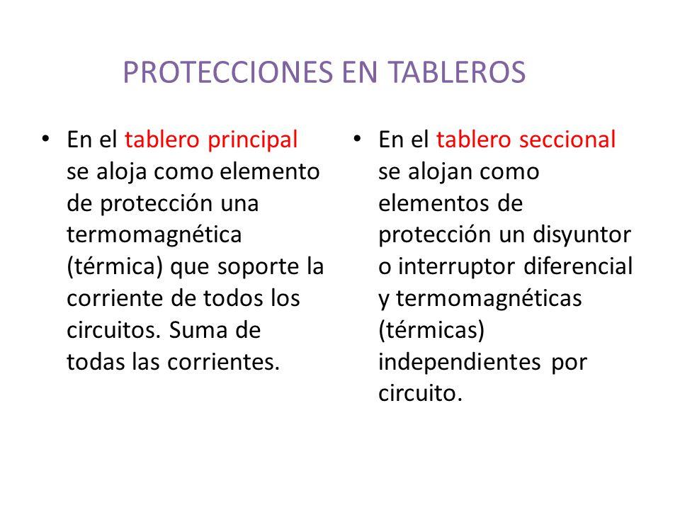 PROTECCIONES EN TABLEROS
