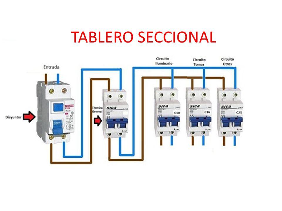 TABLERO SECCIONAL