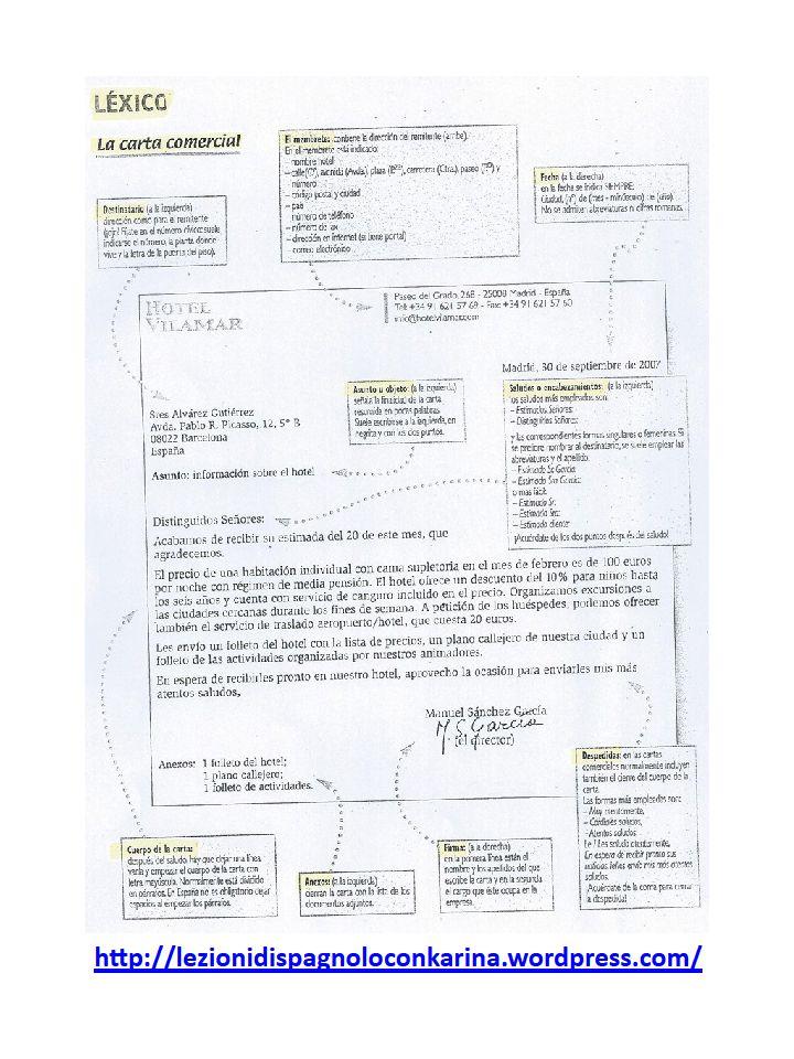 Las partes de una carta comercial