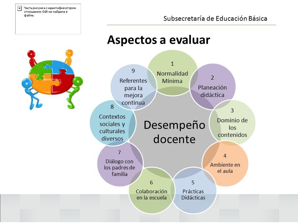 Aspectos a evaluar Subsecretaría de Educación Básica 1