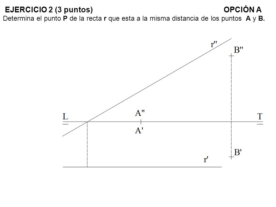 EJERCICIO 2 (3 puntos) OPCIÓN A Determina el punto P de la recta r que esta a la misma distancia de los puntos A y B.