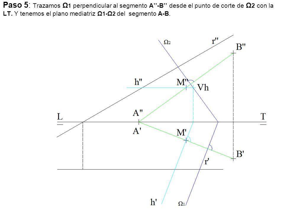 Paso 5: Trazamos Ω1 perpendicular al segmento A''-B'' desde el punto de corte de Ω2 con la LT.