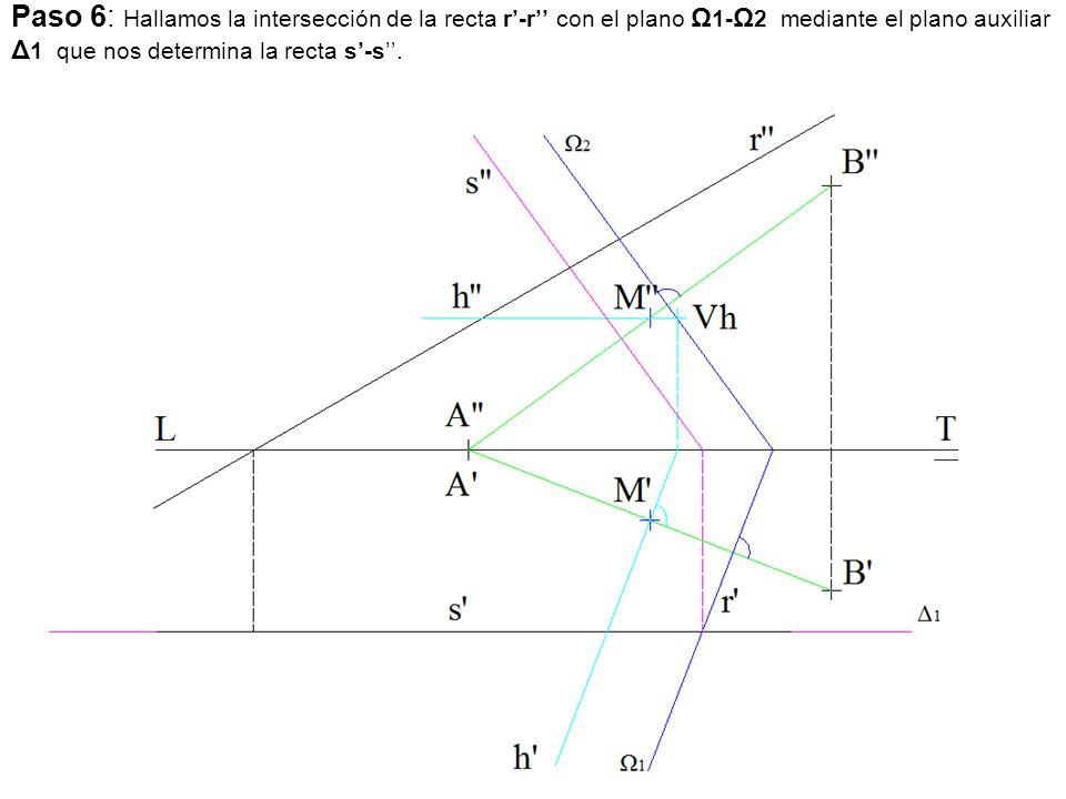 Paso 6: Hallamos la intersección de la recta r'-r'' con el plano Ω1-Ω2 mediante el plano auxiliar Δ1 que nos determina la recta s'-s''.