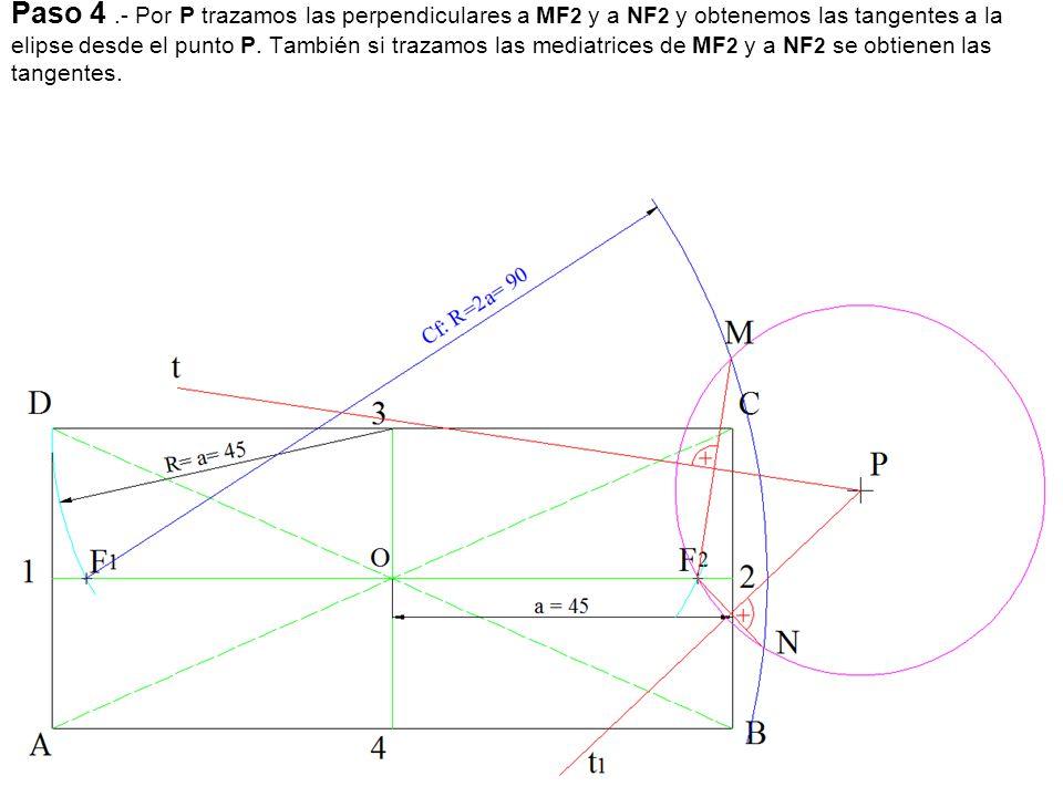Paso 4 .- Por P trazamos las perpendiculares a MF2 y a NF2 y obtenemos las tangentes a la elipse desde el punto P.