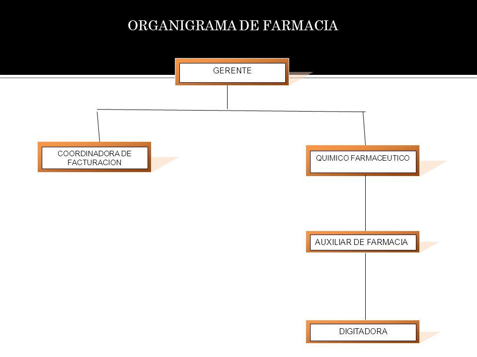 ORGANIGRAMA DE FARMACIA