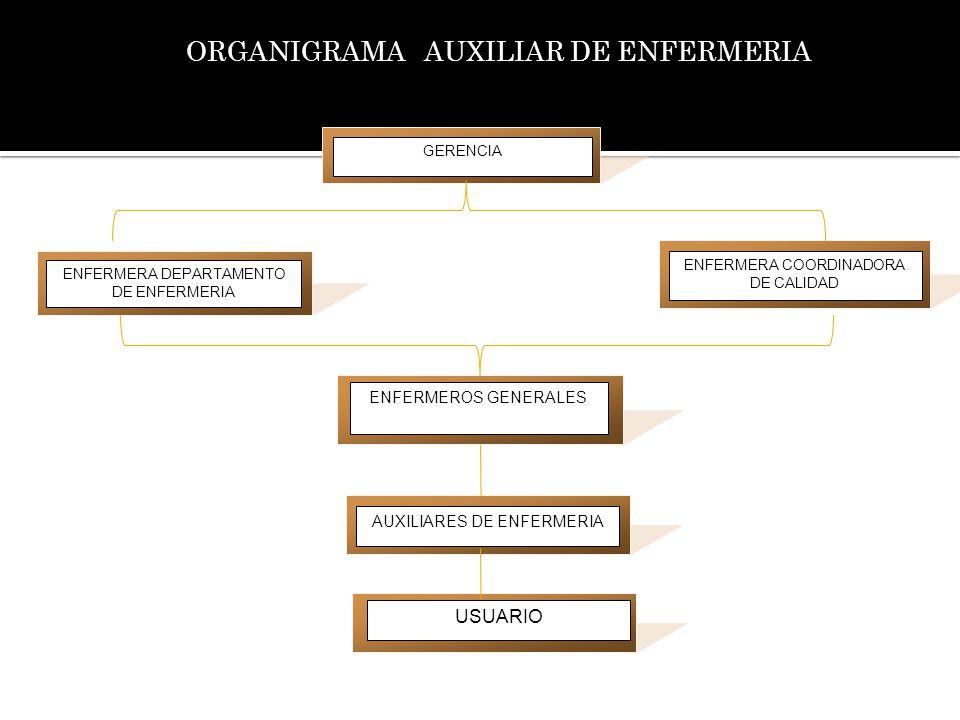 ORGANIGRAMA AUXILIAR DE ENFERMERIA