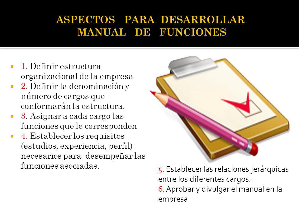 ASPECTOS PARA DESARROLLAR MANUAL DE FUNCIONES