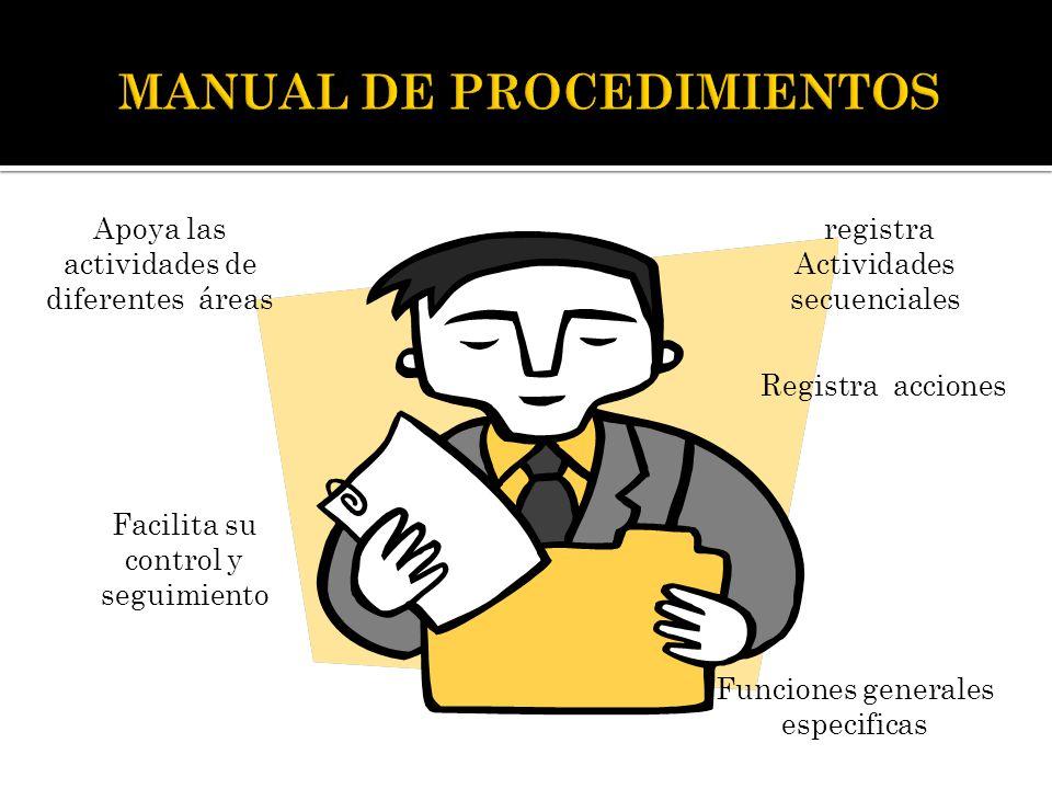 10 BENEFICIOS de hacer Manuales de políticas y procedimientos