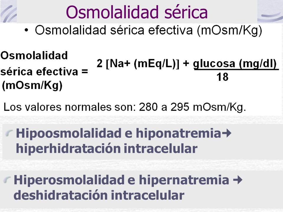 Osmolalidad sérica Hipoosmolalidad e hiponatremia hiperhidratación intracelular.