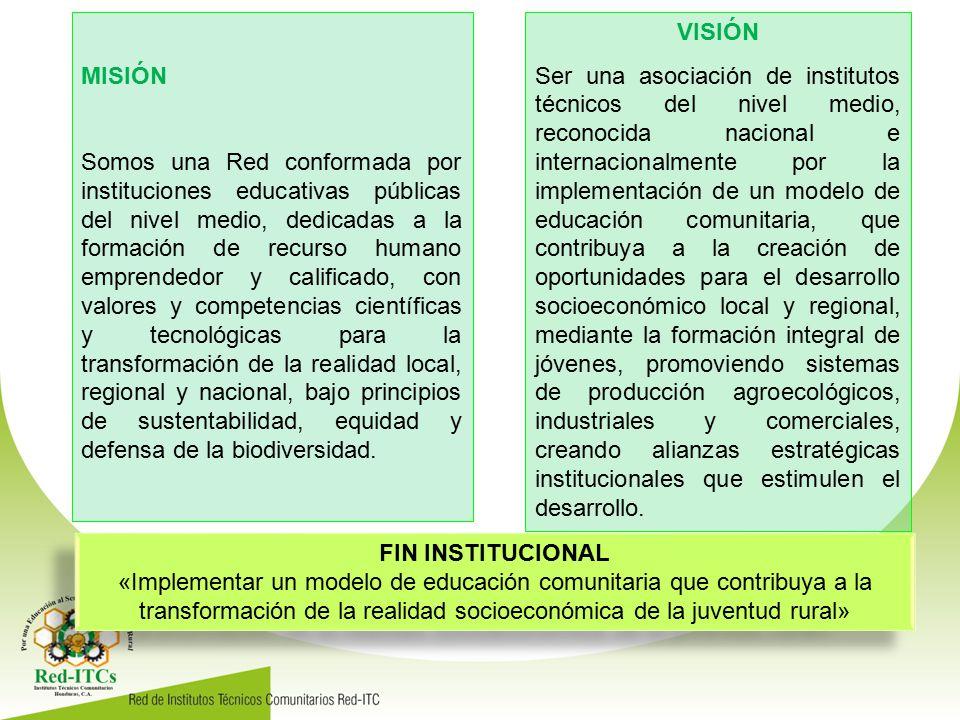 Único Trama De Otn Estructura Ppt Molde - Ideas de Arte Enmarcado ...