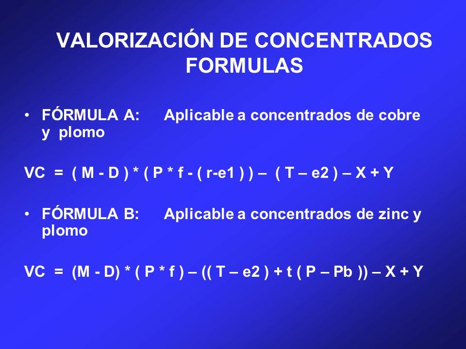 VALORIZACIÓN DE CONCENTRADOS FORMULAS