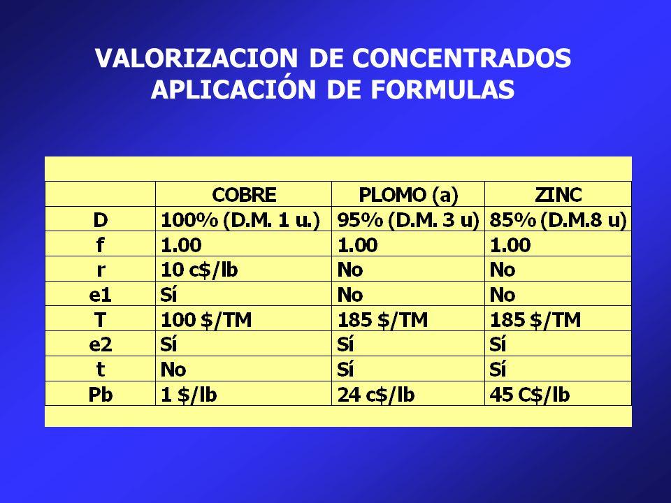 VALORIZACION DE CONCENTRADOS APLICACIÓN DE FORMULAS