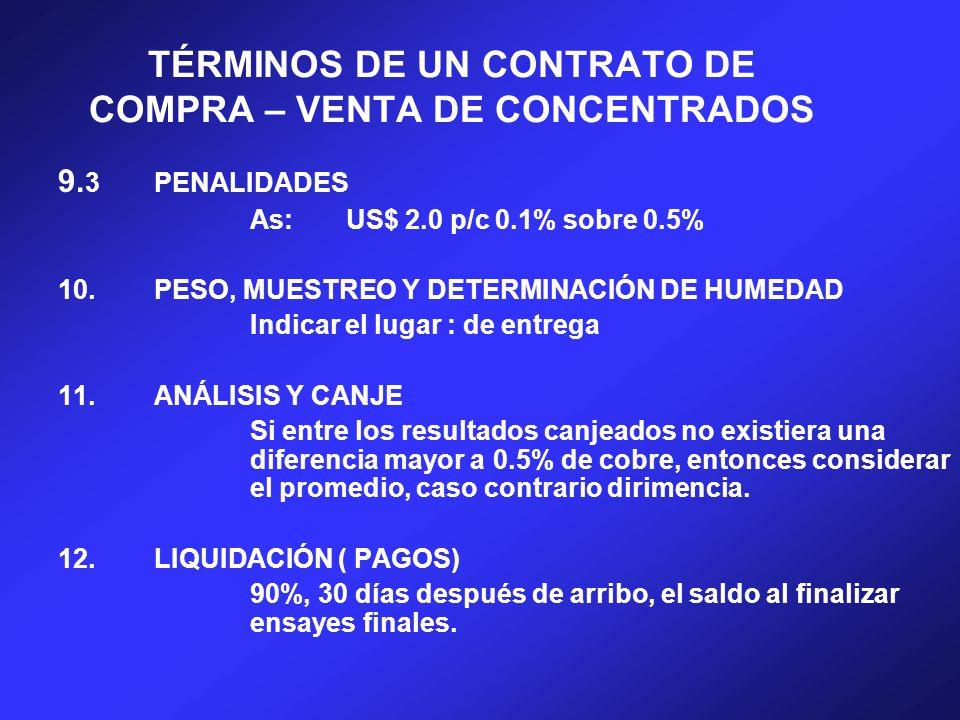 TÉRMINOS DE UN CONTRATO DE COMPRA – VENTA DE CONCENTRADOS