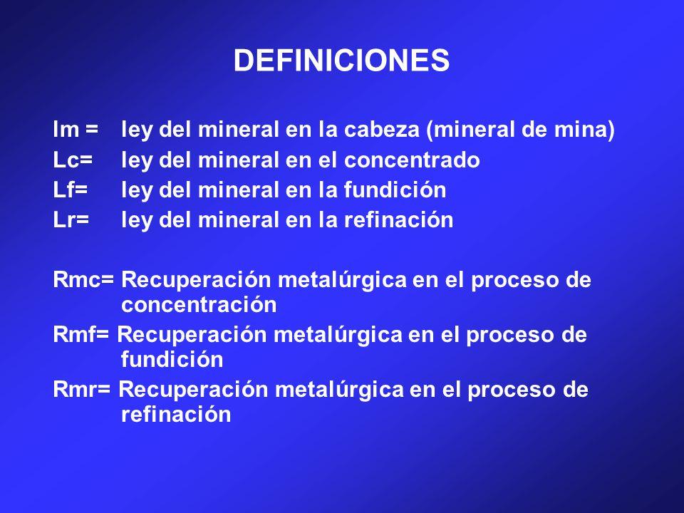 DEFINICIONES lm = ley del mineral en la cabeza (mineral de mina)