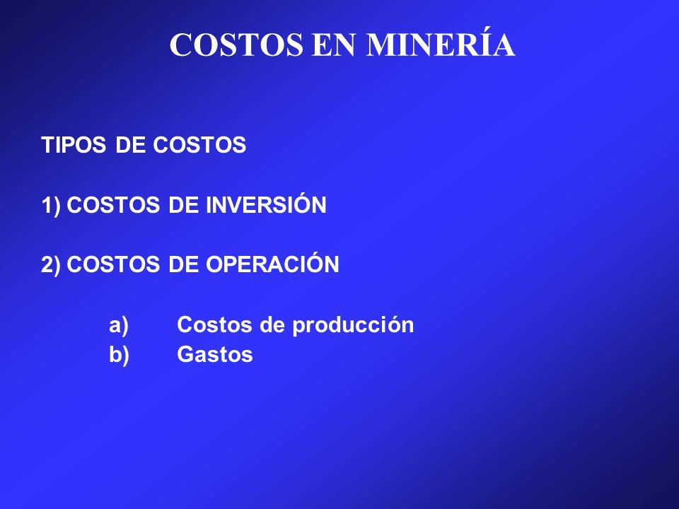 COSTOS EN MINERÍA TIPOS DE COSTOS 1) COSTOS DE INVERSIÓN