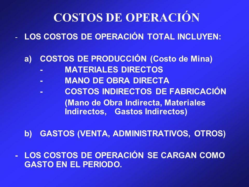 COSTOS DE OPERACIÓN - LOS COSTOS DE OPERACIÓN TOTAL INCLUYEN: