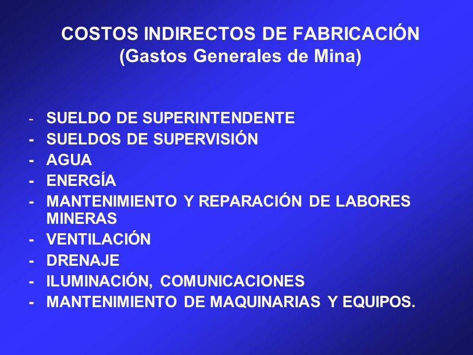 COSTOS INDIRECTOS DE FABRICACIÓN (Gastos Generales de Mina)