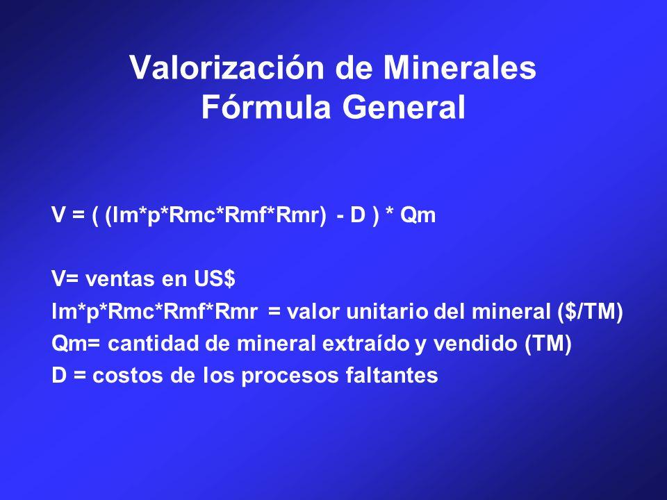 Valorización de Minerales Fórmula General